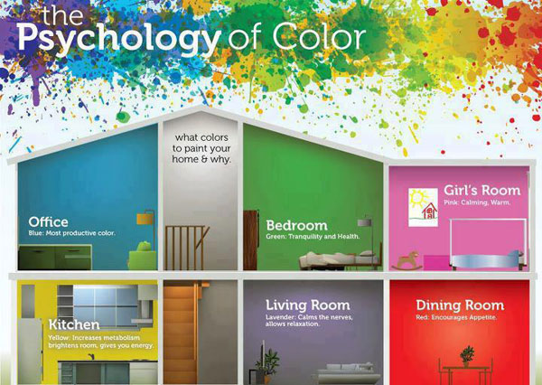room-color-psychology